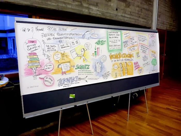 Graphic Recording auf einer Veranstaltung des Jugendamts in Heidelberg 1