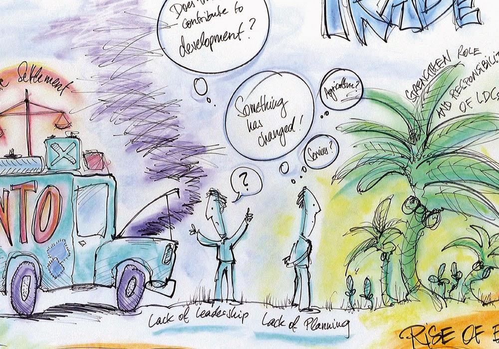 Wie Graphic Recording viel Unverständliches wieder verständlich macht: Post-Graphic Recording in Salzburg