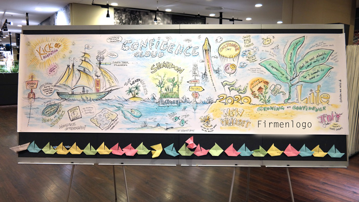 Graphic Recording für den Zusammenhang eines Strategie-Workshops: visuelles Storytelling in der Allianzarena in München