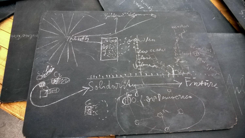 Ein Graphic Recording von Joseph Beuys in Berlin aus dem Jahr 1974
