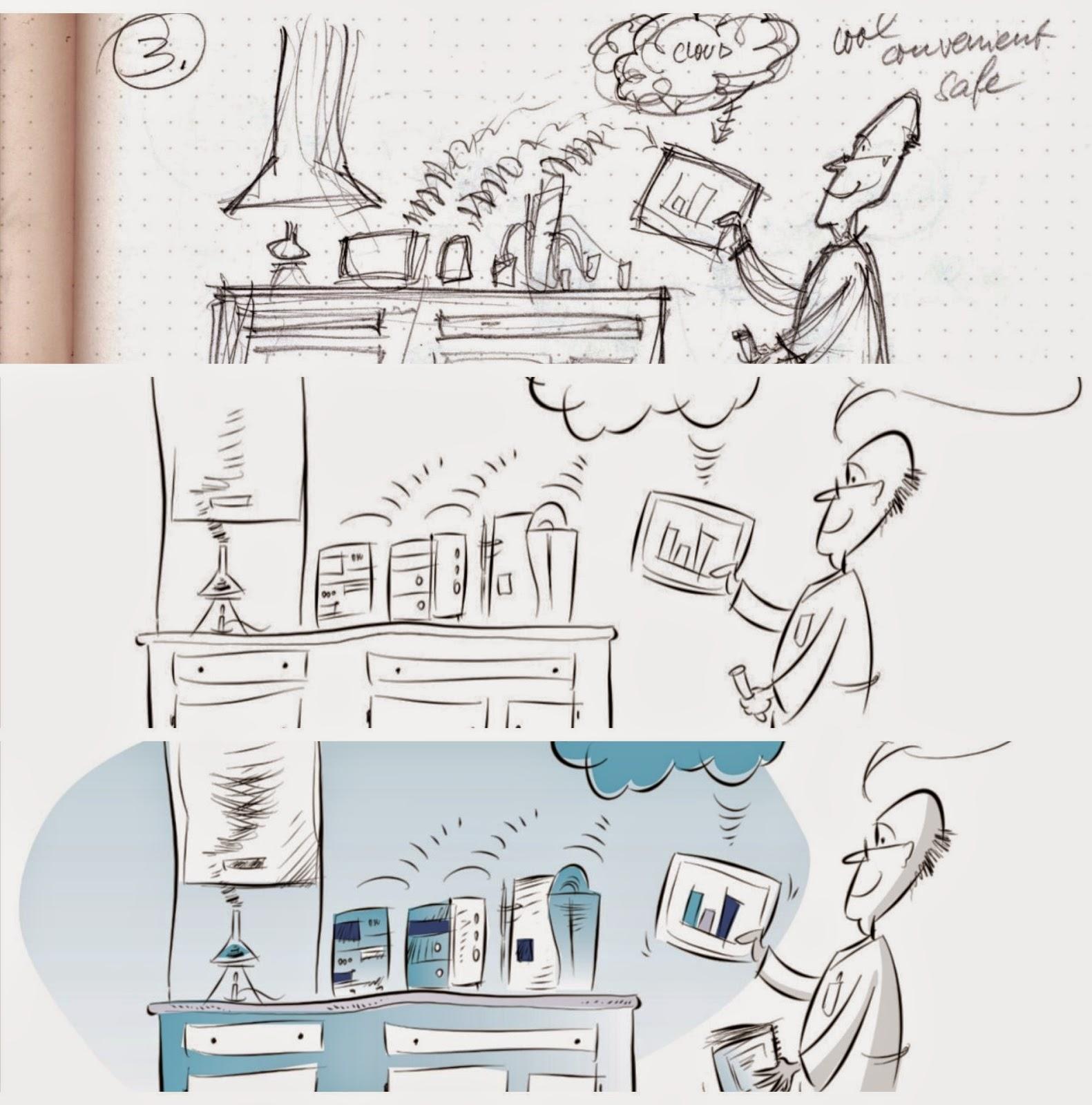 Von der Skizze zum fertigen Bild in drei Schritten: eine Anleitung für Kunden