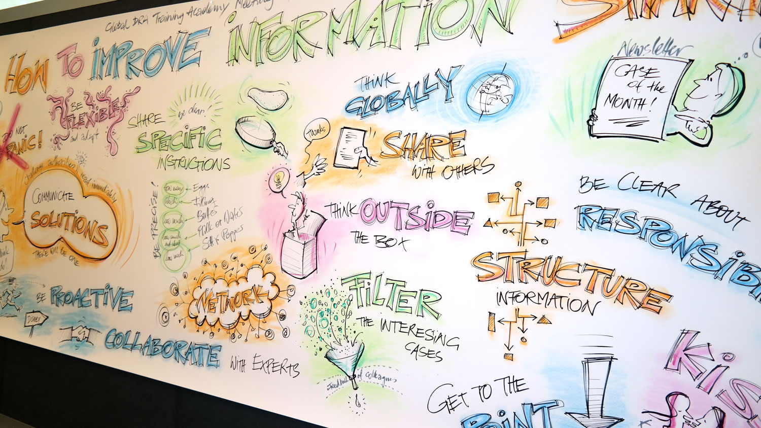 High-Speed Graphic Recording auf einem Workshop in Holzkirchen