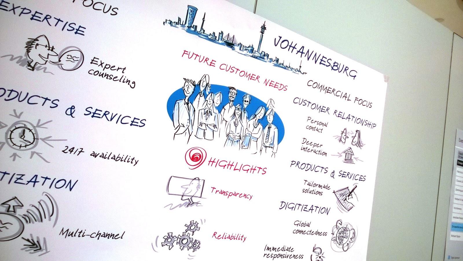 Postergestaltung für eine Tagung als Zusammenfassung von Workshops