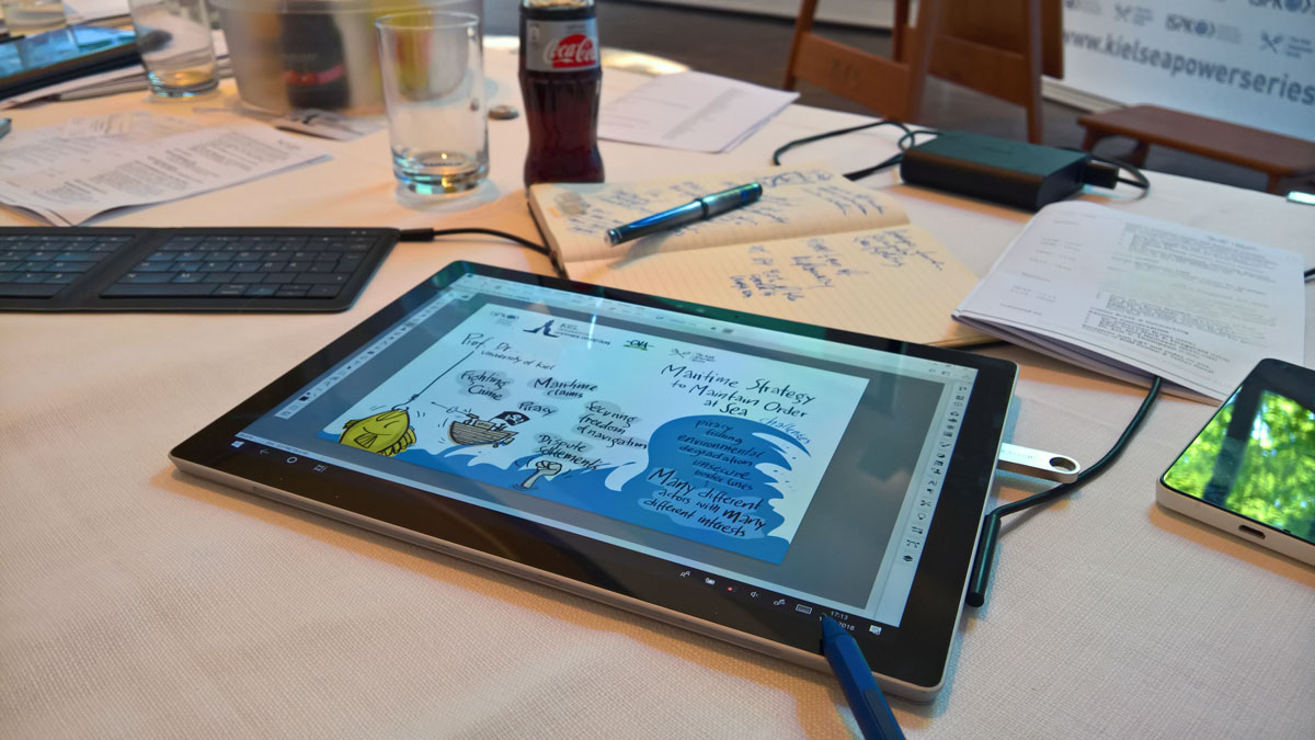 Digitales Graphic Recording auf dem Kieler Symposium zur maritimen Strategie der Nato