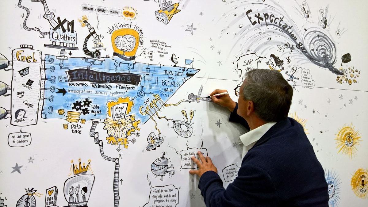 Messe-Illustration als unterhaltsame und informative Interaktion mit Besuchern